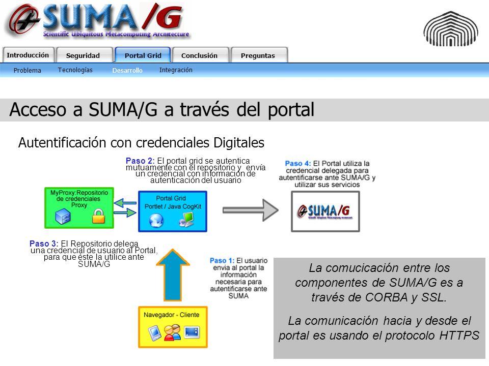Introducción SeguridadPortal GridConclusiónPreguntas Acceso a SUMA/G a través del portal Autentificación con credenciales Digitales Problema Tecnologí