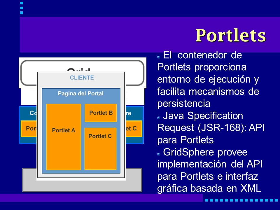 Portlets El contenedor de Portlets proporciona entorno de ejecución y facilita mecanismos de persistencia Java Specification Request (JSR-168): API para Portlets GridSphere provee implementación del API para Portlets e interfaz gráfica basada en XML