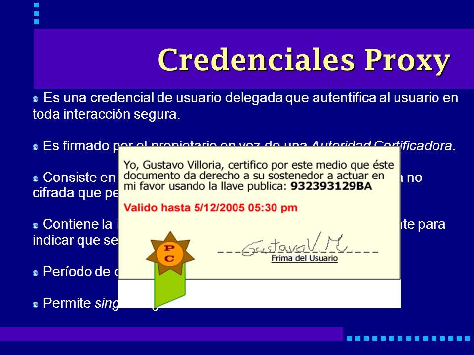 Es una credencial de usuario delegada que autentifica al usuario en toda interacción segura. Es firmado por el propietario en vez de una Autoridad Cer