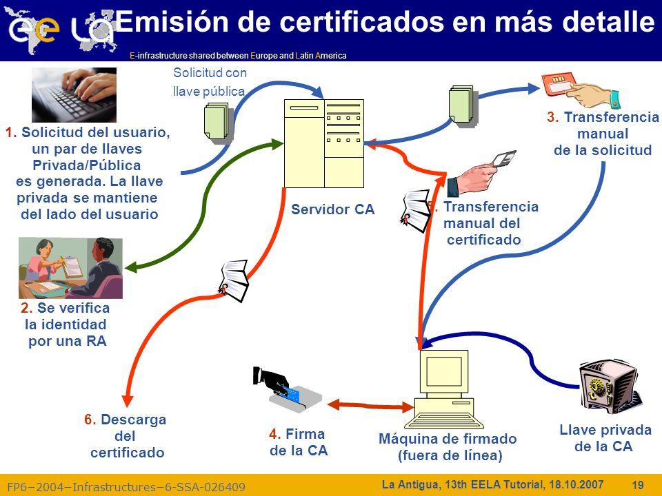 E-infrastructure shared between Europe and Latin America FP62004Infrastructures6-SSA-026409 19 La Antigua, 13th EELA Tutorial, 18.10.2007 Emisión de c