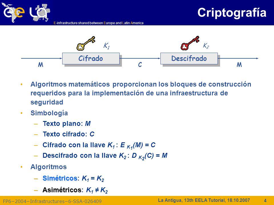 E-infrastructure shared between Europe and Latin America FP62004Infrastructures6-SSA-026409 25 La Antigua, 13th EELA Tutorial, 18.10.2007 Espacio de nombres de la CA/RA La definición del espacio de nombres es responsabilidad de la CA, sin embargo dependiendo de esta definición la RA puede también estar involucrada (por ejemplo el espacio de nombres de la LIP CA…) –/C=PT/O=LIPCA/ El prefijo de la CA debe ser único entre las CAs –/C=PT/O=LIPCA/O=UMINHO La segunda /O= designa la organización del sujeto y también de la RA –/C=PT/O=LIPCA/O=UMINHO/OU=DI La /OU=DI en el caso de LIP es opcional y puede ser usado para identificar un departamento en una organización Se utiliza para designar una RA dentro de una organización cuando una organización tiene múltiples RAs