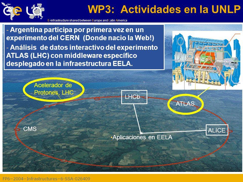 FP62004Infrastructures6-SSA-026409 E-infrastructure shared between Europe and Latin America WP3: Actividades en la UNLP CMS ALICE LHCb ATLAS Acelerador de Protones, LHC - Argentina participa por primera vez en un experimento del CERN (Donde nacio la Web!) - Análisis de datos interactivo del experimento ATLAS (LHC) con middleware específico desplegado en la infraestructura EELA.