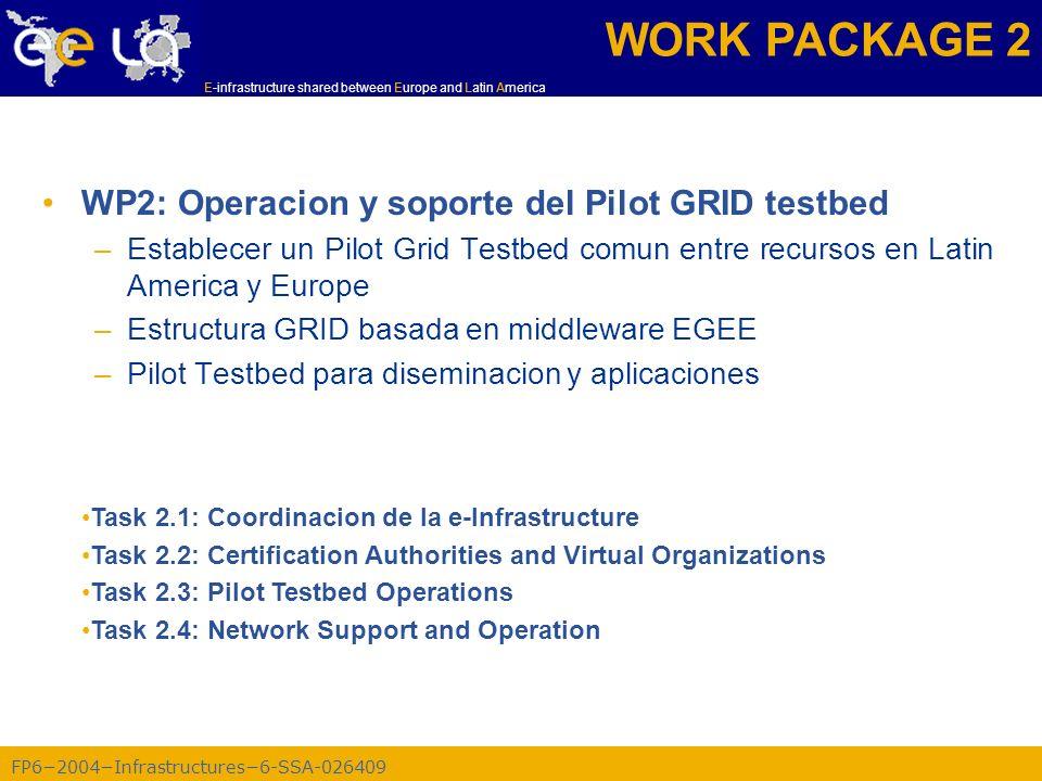 FP62004Infrastructures6-SSA-026409 E-infrastructure shared between Europe and Latin America Conclusiones EELA es una concreta realidad y representa el primer paso para el puente de e-Ciencia entre EU y LA explotando las redes GEANT2 y RedCLARA y siguiendo las políticas de EGEE.