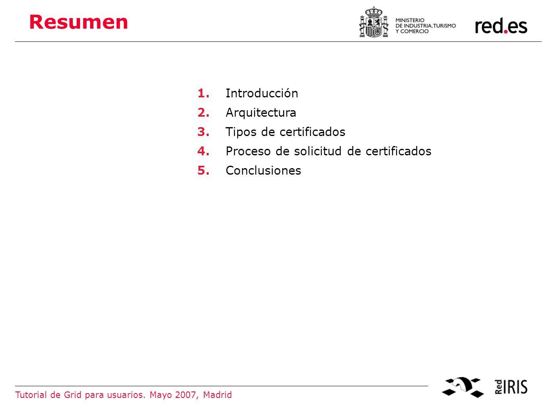 Tutorial de Grid para usuarios. Mayo 2007, Madrid 2 1.