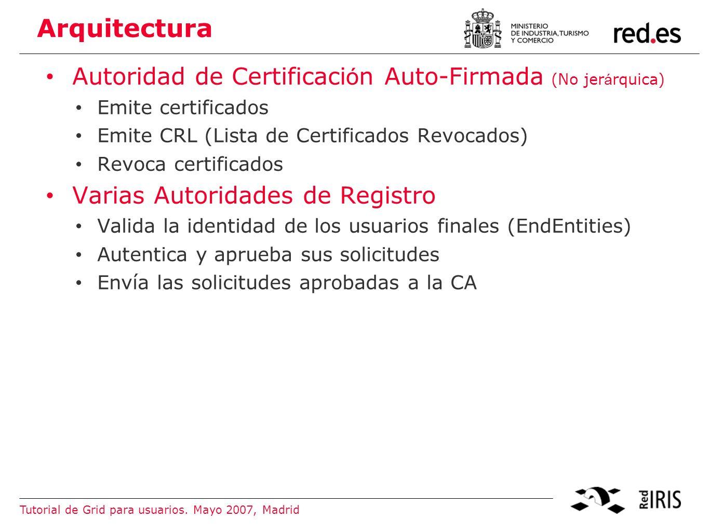 Tutorial de Grid para usuarios. Mayo 2007, Madrid 4 Arquitectura Autoridad de Certificaci ó n Auto-Firmada (No jer á rquica) Emite certificados Emite