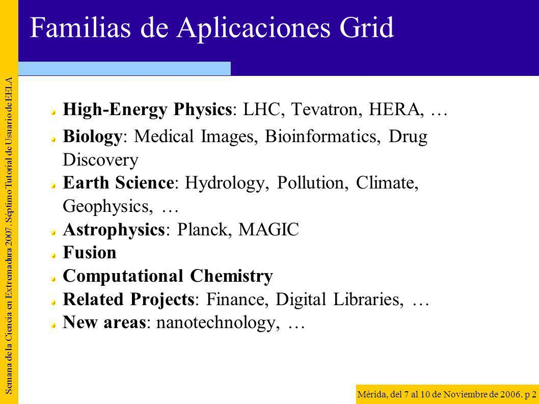 Familias de Aplicaciones Grid High-Energy Physics: LHC, Tevatron, HERA, … Biology: Medical Images, Bioinformatics, Drug Discovery Earth Science: Hydrology, Pollution, Climate, Geophysics, … Astrophysics: Planck, MAGIC Fusion Computational Chemistry Related Projects: Finance, Digital Libraries, … New areas: nanotechnology, … Semana de la Ciencia en Extremadura 2007.