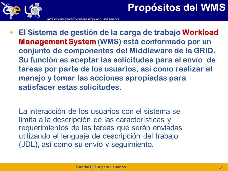 E-infrastructure shared between Europe and Latin America JDL La sintaxis JDL consiste en declaraciones como: Attribute = value; # Los comentarios tienen que estar precedidos por el caracter ( # ) o seguir la sintaxis el C++ Lenguaje de descripción de trabajo Atención: El JDL es sensible a los espacios y al tabulador.