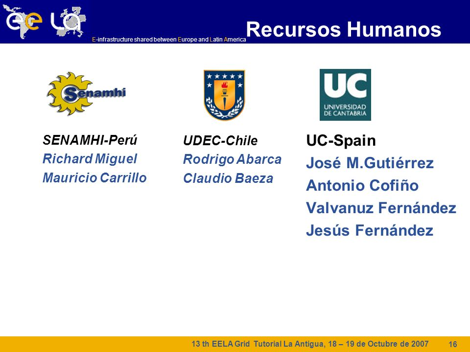 E-infrastructure shared between Europe and Latin America 13 th EELA Grid Tutorial La Antigua, 18 – 19 de Octubre de 2007 16 Recursos Humanos UC-Spain