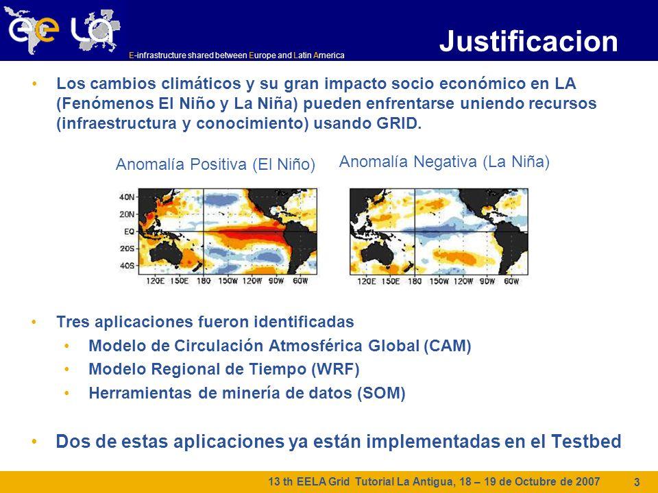 E-infrastructure shared between Europe and Latin America 13 th EELA Grid Tutorial La Antigua, 18 – 19 de Octubre de 2007 3 Justificacion Los cambios c