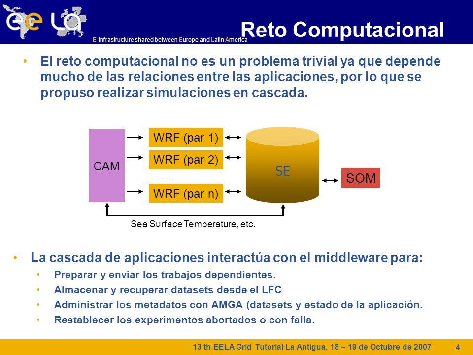 E-infrastructure shared between Europe and Latin America 13 th EELA Grid Tutorial La Antigua, 18 – 19 de Octubre de 2007 4 Reto Computacional El reto computacional no es un problema trivial ya que depende mucho de las relaciones entre las aplicaciones, por lo que se propuso realizar simulaciones en cascada.