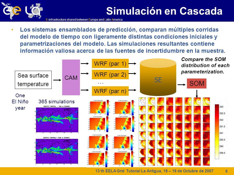 E-infrastructure shared between Europe and Latin America 13 th EELA Grid Tutorial La Antigua, 18 – 19 de Octubre de 2007 6 Simulación en Cascada Los sistemas ensamblados de predicción, comparan múltiples corridas del modelo de tiempo con ligeramente distintas condiciones iniciales y parametrizaciones del modelo.
