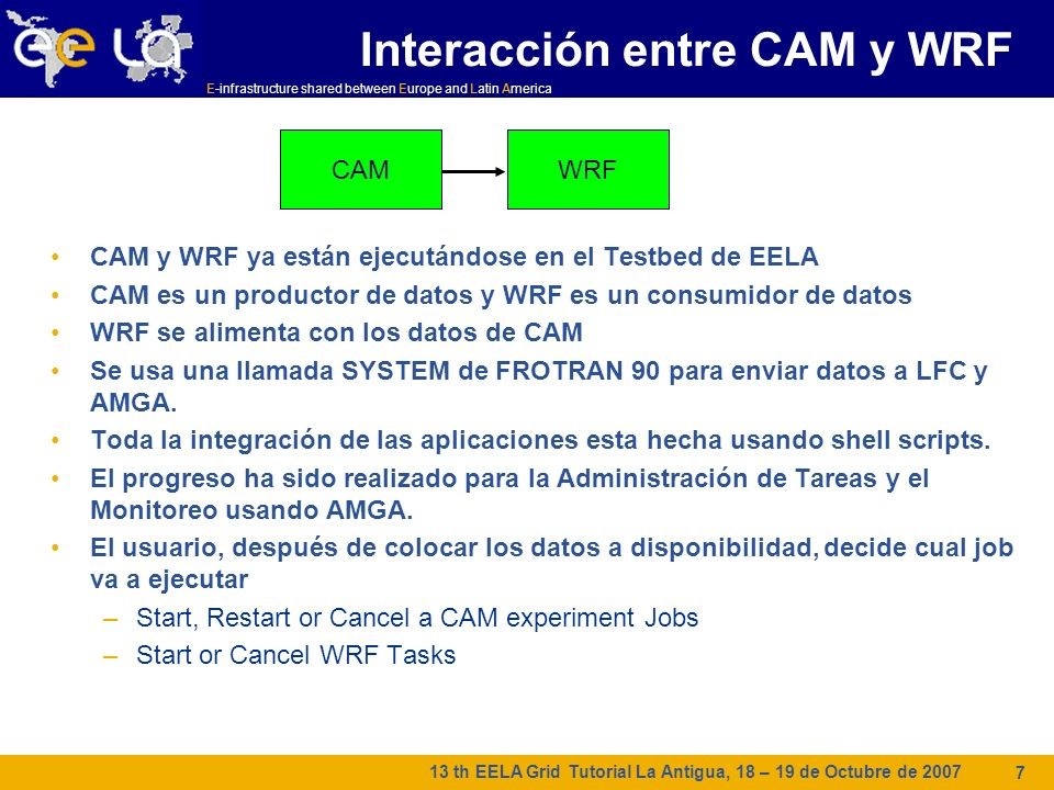 E-infrastructure shared between Europe and Latin America 13 th EELA Grid Tutorial La Antigua, 18 – 19 de Octubre de 2007 7 Interacción entre CAM y WRF