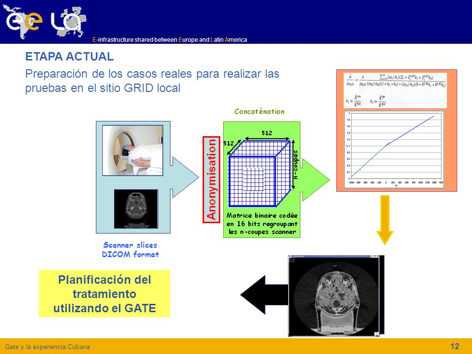 Gate y la experiencia Cubana E-infrastructure shared between Europe and Latin America 12 ETAPA ACTUAL Preparación de los casos reales para realizar las pruebas en el sitio GRID local Scanner slices DICOM format Planificación del tratamiento utilizando el GATE