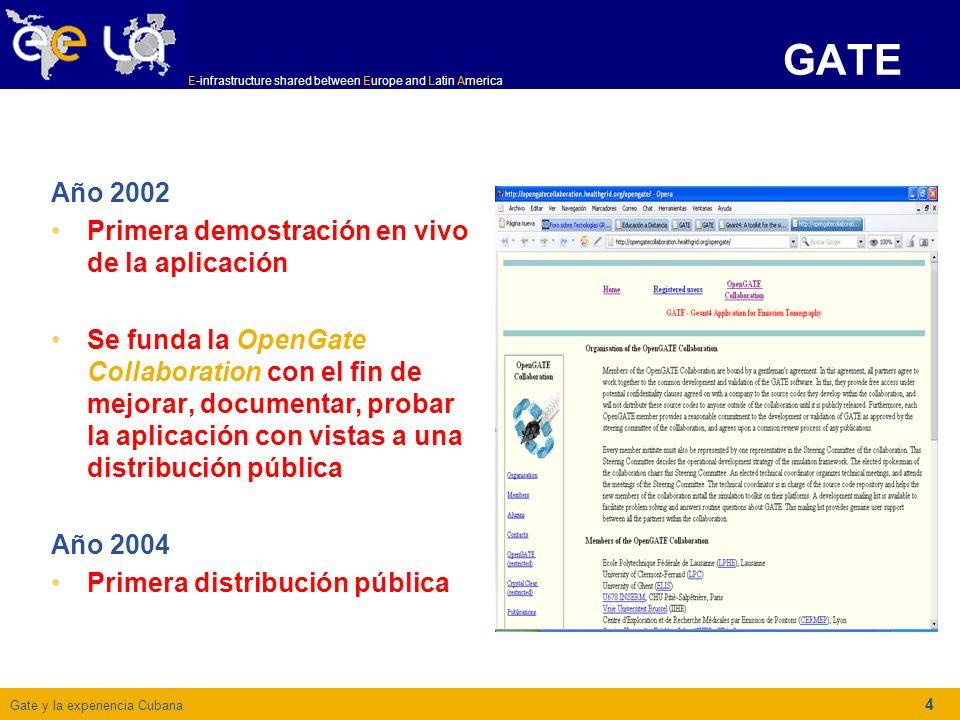 Gate y la experiencia Cubana E-infrastructure shared between Europe and Latin America 5 PROPOSITOS Diseño de nuevos dispositivos de imágenes Implementación de nuevos algoritmos de reconstrucción de imágenes Optimización de protocolos de escaneo Planificación de tratamientos de radioterapia