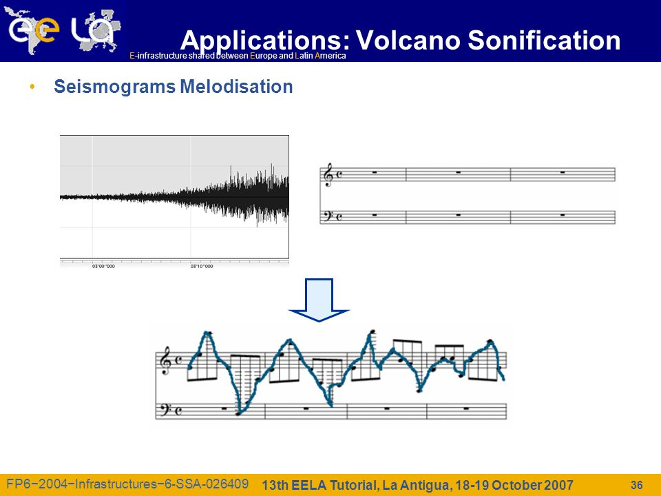 E-infrastructure shared between Europe and Latin America 13th EELA Tutorial, La Antigua, 18-19 October 2007 FP62004Infrastructures6-SSA-026409 36 Applications: Volcano Sonification Seismograms Melodisation