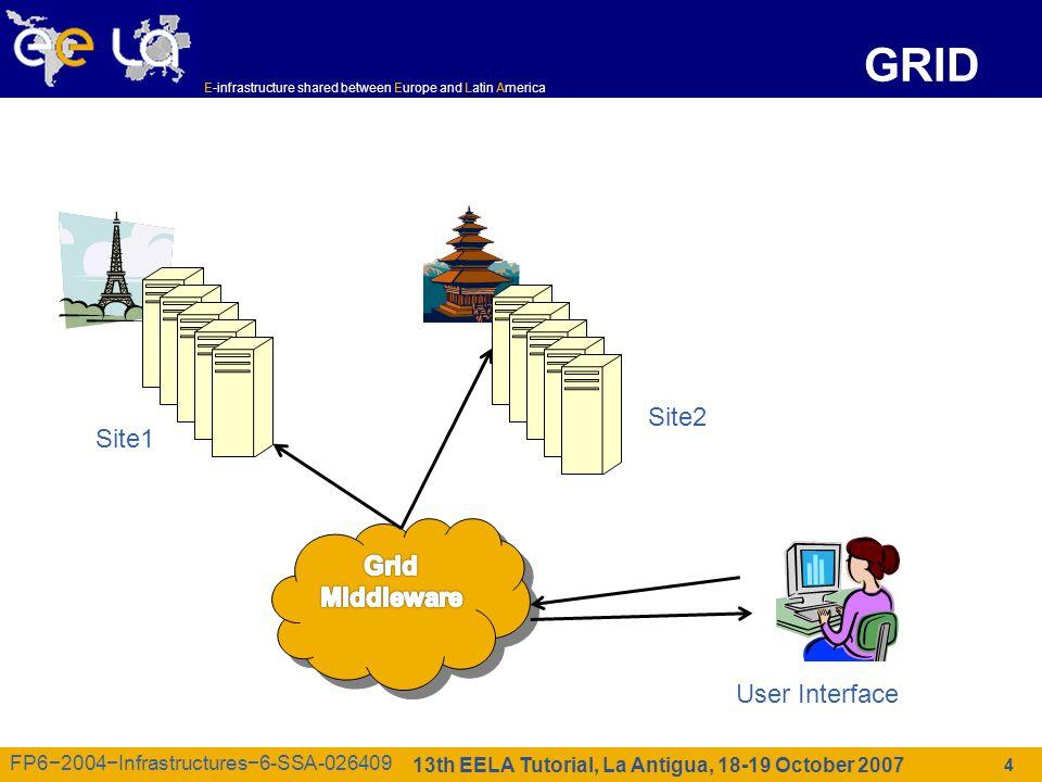 E-infrastructure shared between Europe and Latin America 13th EELA Tutorial, La Antigua, 18-19 October 2007 FP62004Infrastructures6-SSA-026409 25 Tutorial: Beginners B e g i n n e r s USER INTERFACE PLUG AND PLAY USER INTERFACE VIRTUAL MACHINE USER INTERFACE REAL (gLite-tutor) GENIUS WEB PORTAL https://glite-tutor.ct.infn.it [glite-tutor] /home/giorgio > voms-proxy-init --voms gilda Cannot find file or dir: /home/giorgio/.glite/vomses Your identity: /C=IT/O=GILDA/OU=Personal Certificate/L=INFN/CN=Emidio Giorgio/Email=emidio.giorgio@ct.infn.it Enter GRID pass phrase: Your proxy is valid until Mon Jan 30 23:35:51 2006 Creating temporary proxy.................................Done Contacting voms.ct.infn.it:15001 [/C=IT/O=GILDA/OU=Host/L=INFN Catania/CN=voms.ct.infn.it/Email=emidio.giorgio@ct.infn.it] gilda Creating proxy......................................