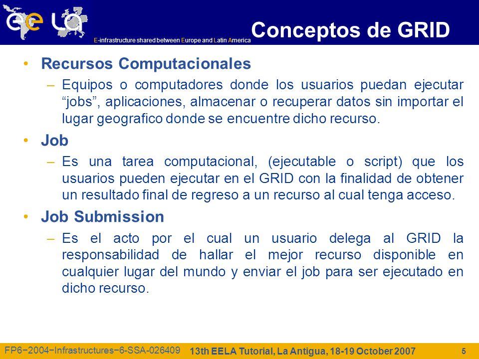 E-infrastructure shared between Europe and Latin America 13th EELA Tutorial, La Antigua, 18-19 October 2007 FP62004Infrastructures6-SSA-026409 Conceptos de GRID 6 VOs:Individuos u organizaciones que tienen acceso a los recursos de GRID User Interface Grid services