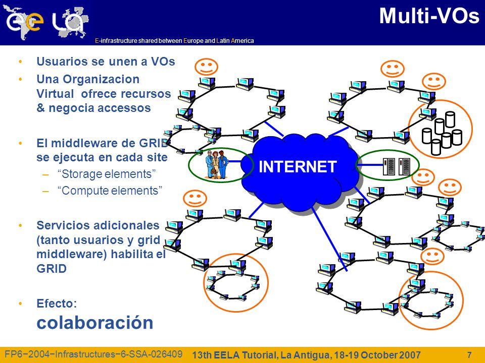 E-infrastructure shared between Europe and Latin America 13th EELA Tutorial, La Antigua, 18-19 October 2007 FP62004Infrastructures6-SSA-026409 18 Lima, 12th EELA Tutorial, 24.09.2007 GILDA Sponsors ( https://gilda.ct.infn.it/sponsors.html)
