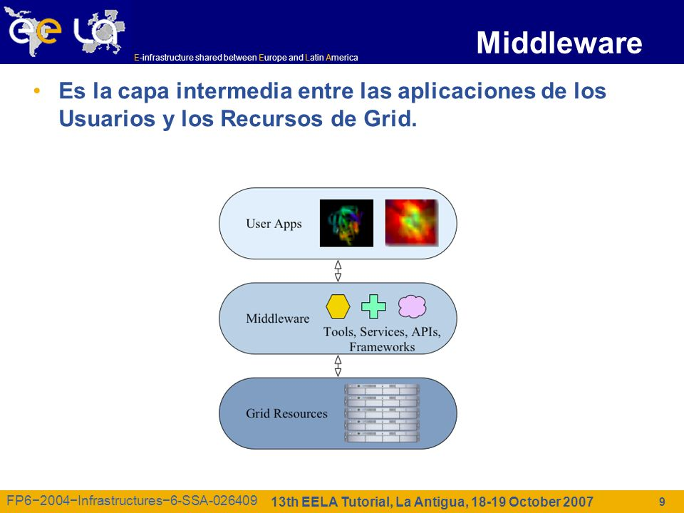 E-infrastructure shared between Europe and Latin America 13th EELA Tutorial, La Antigua, 18-19 October 2007 FP62004Infrastructures6-SSA-026409 Before trying GILDA… First Steps: 1 2 3 4 1.Ask for a GILDA personal certificate 2.Load the certificate in your browser 3.Accept Use Policy 4.Subscribe to the GILDA Virtual Organisation