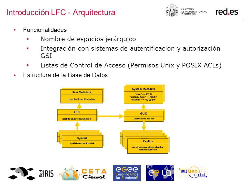 Introducción LFC - Arquitectura Funcionalidades Nombre de espacios jerárquico Integración con sistemas de autentificación y autorización GSI Listas de Control de Acceso (Permisos Unix y POSIX ACLs) Estructura de la Base de Datos