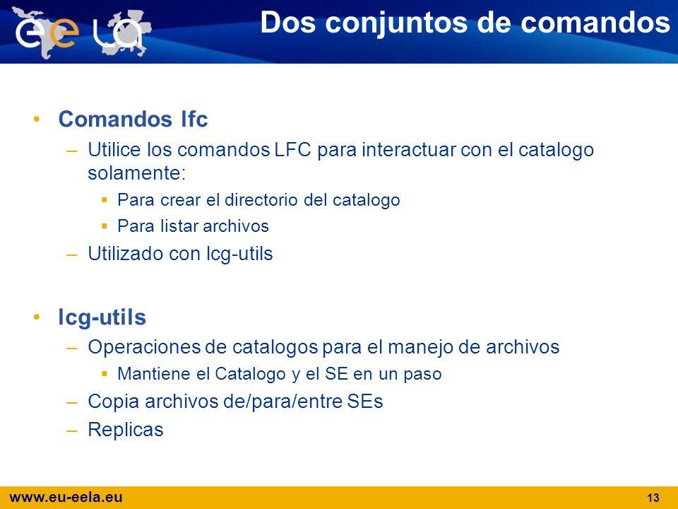 www.eu-eela.eu 13 Dos conjuntos de comandos Comandos lfc –Utilice los comandos LFC para interactuar con el catalogo solamente: Para crear el directori