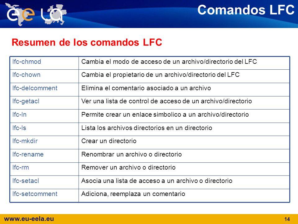www.eu-eela.eu 14 Comandos LFC Adiciona, reemplaza un comentariolfc-setcomment Asocia una lista de acceso a un archivo o directoriolfc-setacl Remover