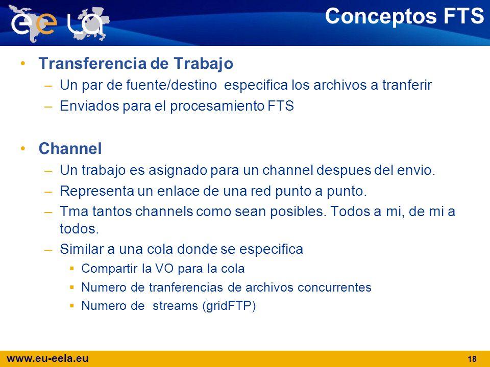 www.eu-eela.eu 18 Conceptos FTS Transferencia de Trabajo –Un par de fuente/destino especifica los archivos a tranferir –Enviados para el procesamiento