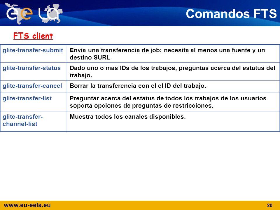 www.eu-eela.eu 20 Comandos FTS FTS client glite-transfer-submitEnvia una transferencia de job: necesita al menos una fuente y un destino SURL glite-tr