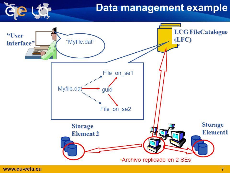 www.eu-eela.eu 8 Data management exampleStorageElement1 User interface LCG FileCatalogue (LFC) StorageElement2 Myfile.dat Logical filename File_on_se1 (SURL: site URL) File_on_se2 (SURL: site URL) GUID Global Unique Identifier