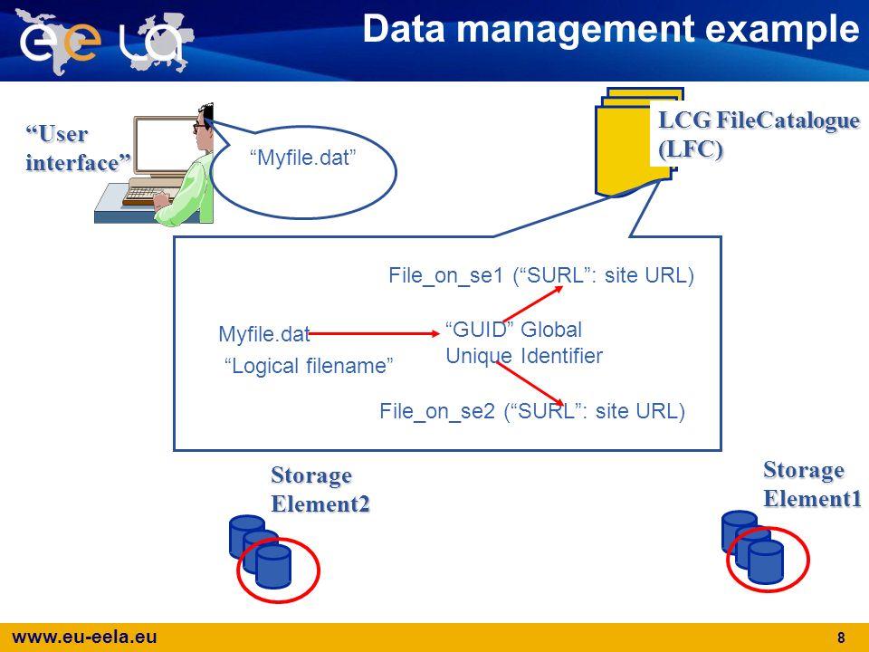 www.eu-eela.eu 8 Data management exampleStorageElement1 User interface LCG FileCatalogue (LFC) StorageElement2 Myfile.dat Logical filename File_on_se1