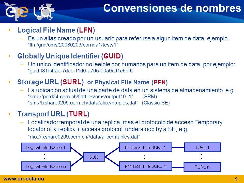 www.eu-eela.eu 9 Convensiones de nombres Logical File Name (LFN) –Es un alias creado por un usuario para referirse a algun item de data, ejemplo. lfn: