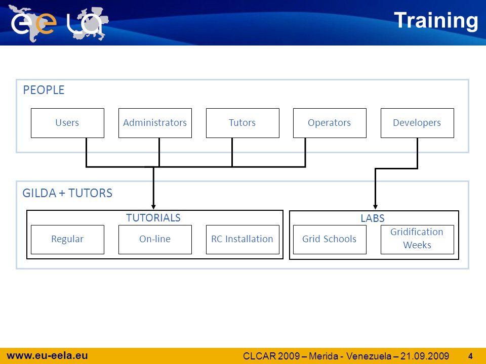 www.eu-eela.eu 5 Training http://indico.eu-eela.eu/categoryDisplay.py?categId=21 –Users and administrators: Mérida, Venezuela, Jun.
