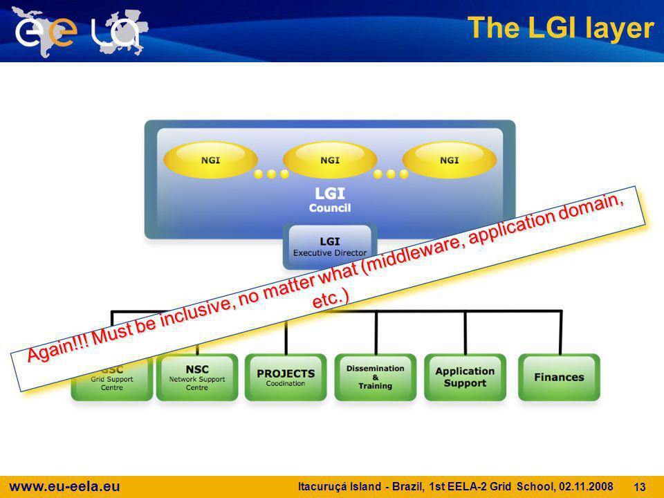 www.eu-eela.eu Itacuruçá Island - Brazil, 1st EELA-2 Grid School, 02.11.2008 13 The LGI layer Again!!! Must be inclusive, no matter what (middleware,