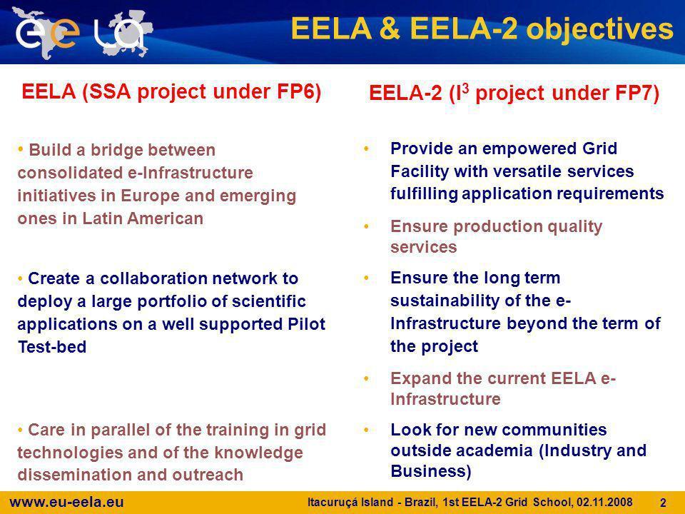 www.eu-eela.eu Itacuruçá Island - Brazil, 1st EELA-2 Grid School, 02.11.2008 13 The LGI layer Again!!.