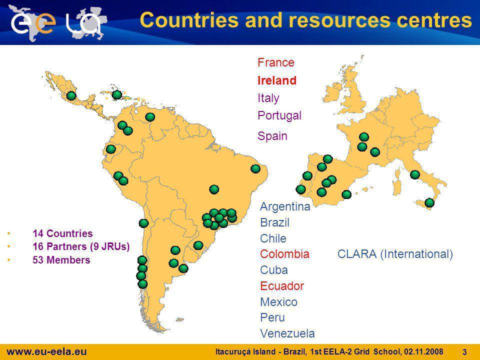 www.eu-eela.eu Itacuruçá Island - Brazil, 1st EELA-2 Grid School, 02.11.2008 4 Biomedicine: 45% HEP: 14% Earth Sciences: 14% SURVEY: APPLICATION DOMAINS