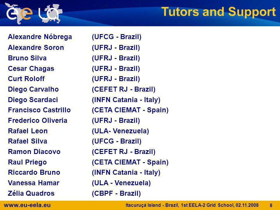 www.eu-eela.eu Itacuruçá Island - Brazil, 1st EELA-2 Grid School, 02.11.2008 8 Tutors and Support Alexandre Nóbrega (UFCG - Brazil) Alexandre Soron (U