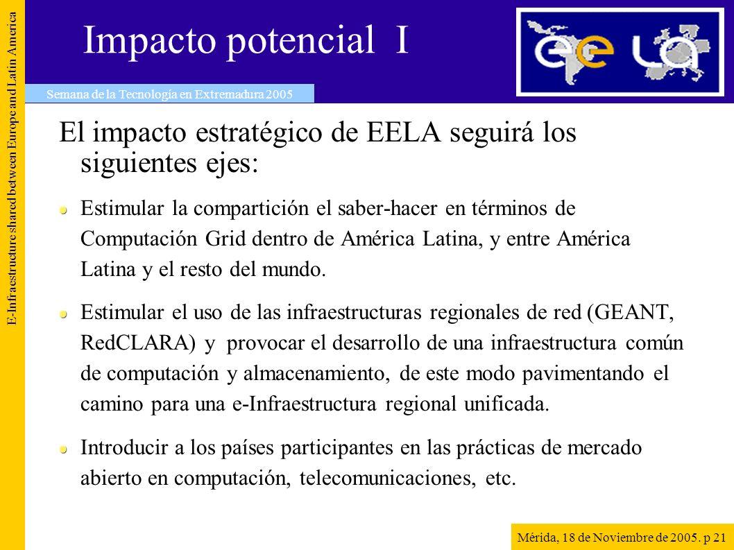Impacto potencial I El impacto estratégico de EELA seguirá los siguientes ejes: Estimular la compartición el saber-hacer en términos de Computación Grid dentro de América Latina, y entre América Latina y el resto del mundo.