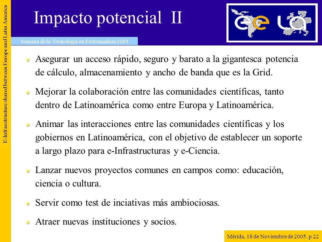 Impacto potencial II Asegurar un acceso rápido, seguro y barato a la gigantesca potencia de cálculo, almacenamiento y ancho de banda que es la Grid.