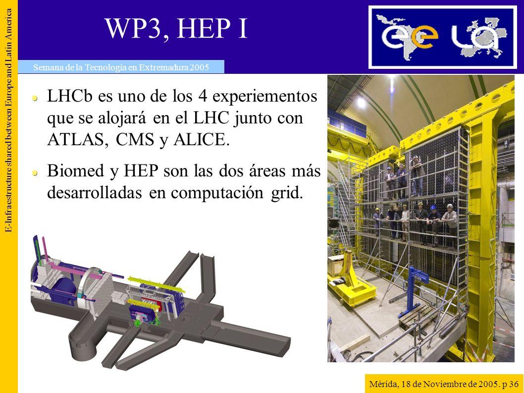 WP3, HEP I E-Infraestructure shared between Europe and Latin America Semana de la Tecnología en Extremadura 2005 Mérida, 18 de Noviembre de 2005. p 36
