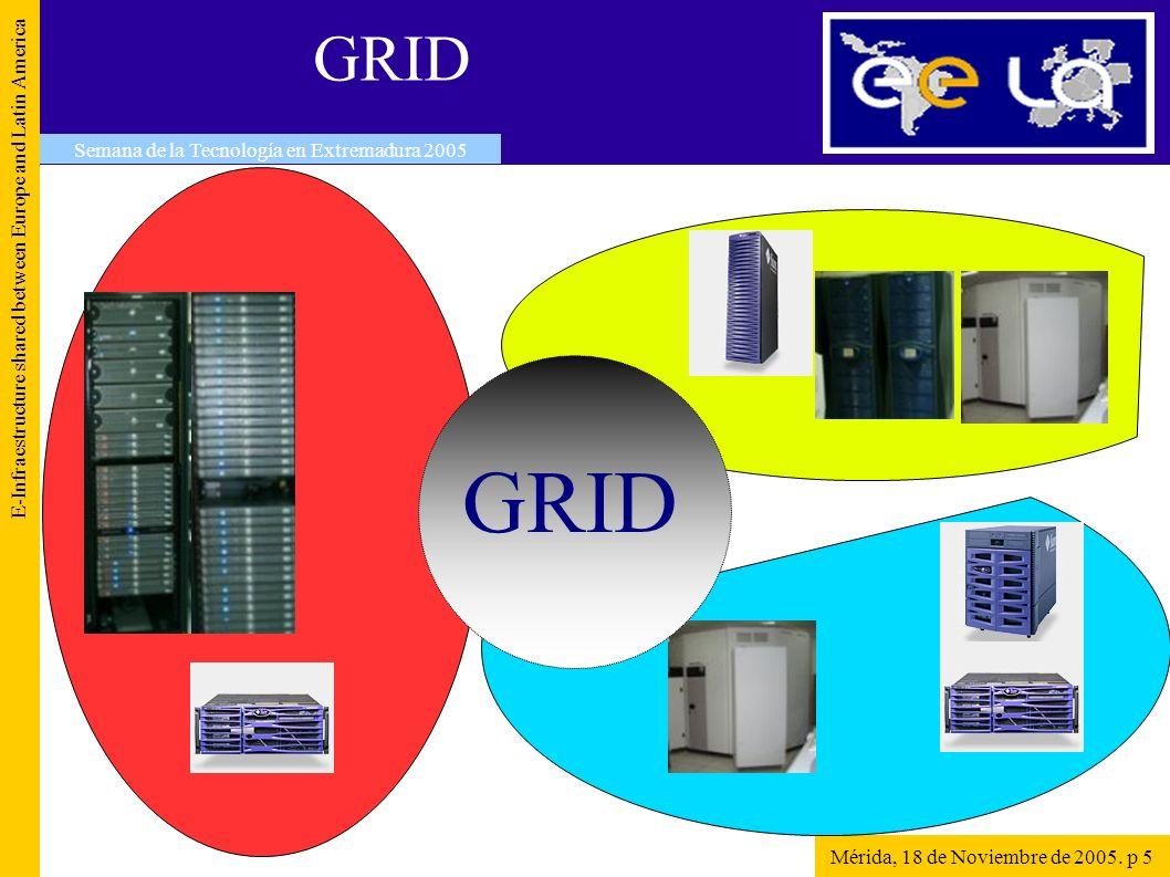 GRID E-Infraestructure shared between Europe and Latin America Mérida, 18 de Noviembre de 2005. p 5 Semana de la Tecnología en Extremadura 2005 GRID