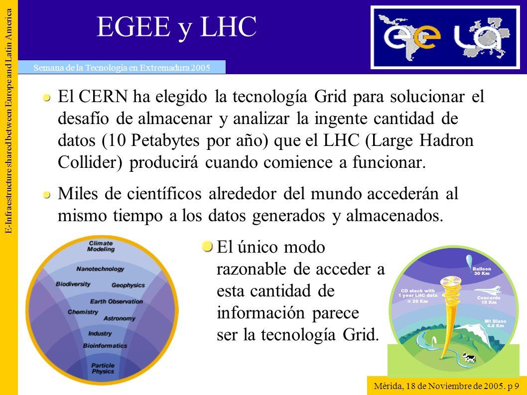 EGEE y LHC El CERN ha elegido la tecnología Grid para solucionar el desafío de almacenar y analizar la ingente cantidad de datos (10 Petabytes por año) que el LHC (Large Hadron Collider) producirá cuando comience a funcionar.