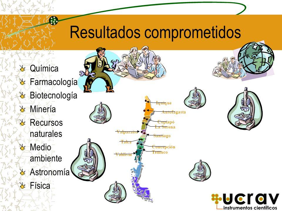 Resultados comprometidos Química Farmacología Biotecnología Minería Recursos naturales Medio ambiente Astronomía Física Iquique Antofagasta Copiapó La