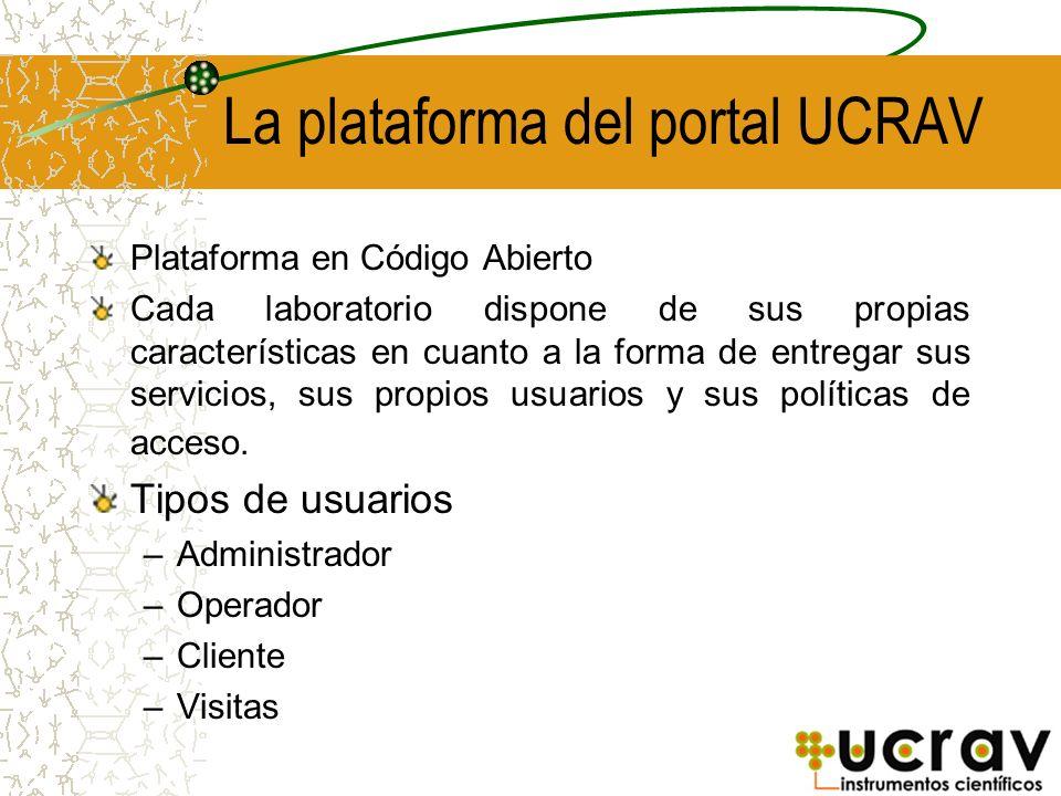 La plataforma del portal UCRAV Plataforma en Código Abierto Cada laboratorio dispone de sus propias características en cuanto a la forma de entregar sus servicios, sus propios usuarios y sus políticas de acceso.