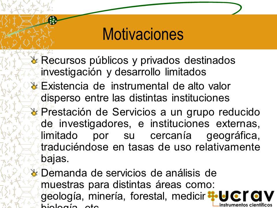 Motivaciones Recursos públicos y privados destinados investigación y desarrollo limitados Existencia de instrumental de alto valor disperso entre las
