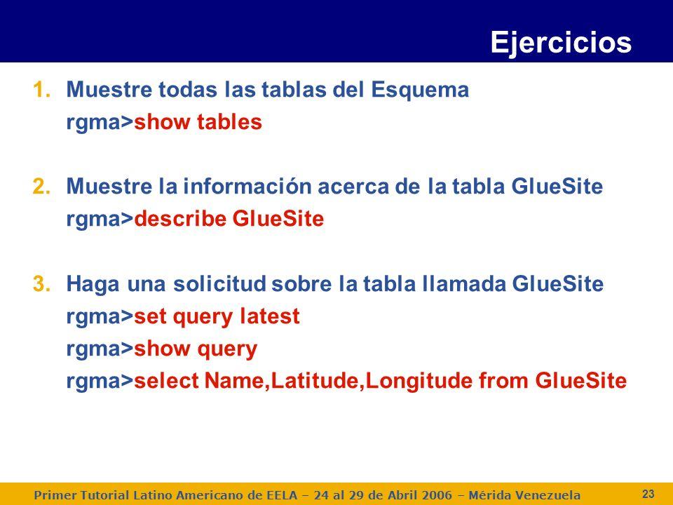 Primer Tutorial Latino Americano de EELA – 24 al 29 de Abril 2006 – Mérida Venezuela 23 1.Muestre todas las tablas del Esquema rgma>show tables 2.Muestre la información acerca de la tabla GlueSite rgma>describe GlueSite 3.Haga una solicitud sobre la tabla llamada GlueSite rgma>set query latest rgma>show query rgma>select Name,Latitude,Longitude from GlueSite Ejercicios