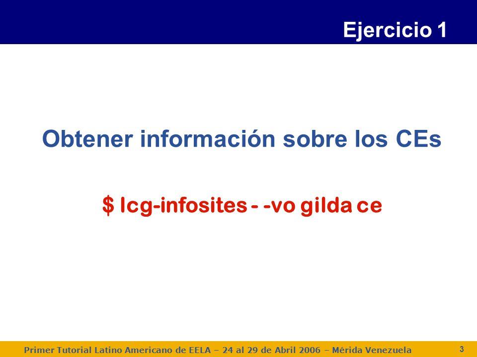Primer Tutorial Latino Americano de EELA – 24 al 29 de Abril 2006 – Mérida Venezuela 14 $ lcg-info --list-attrs Attribute name Glue object class Glue attribute name MaxTime GlueCE GlueCEPolicyMaxWallClockTime CEStatus GlueCE GlueCEStateStatus TotalJobs GlueCE GlueCEStateTotalJobs CEVOs GlueCE GlueCEAccessControlBaseRule TotalCPUs GlueCE GlueCEInfoTotalCPUs FreeCPUs GlueCE GlueCEStateFreeCPUs CE GlueCE GlueCEUniqueID WaitingJobs GlueCE GlueCEStateWaitingJobs RunningJobs GlueCE GlueCEStateRunningJobs CloseCE GlueCESEBindGroup GlueCESEBindGroupCEUniqueID CloseSE GlueCESEBindGroup GlueCESEBindGroupSEUniqueID SEVOs GlueSA GlueSAAccessControlBaseRule UsedSpace GlueSA GlueSAStateUsedSpace AvailableSpace GlueSA GlueSAStateAvailableSpace Type GlueSE GlueSEType SE GlueSE GlueSEUniqueID Protocol GlueSEAccessProtocol GlueSEAccessProtocolType ArchType GlueSL GlueSLArchitectureType Processor GlueSubCluster GlueHostProcessorModel OS GlueSubCluster GlueHostOperatingSystemName Cluster GlueSubCluster GlueSubClusterUniqueID Tag GlueSubCluster GlueHostApplicationSoftwareRunTimeEnvironment Memory GlueSubCluster GlueHostMainMemoryRAMSize