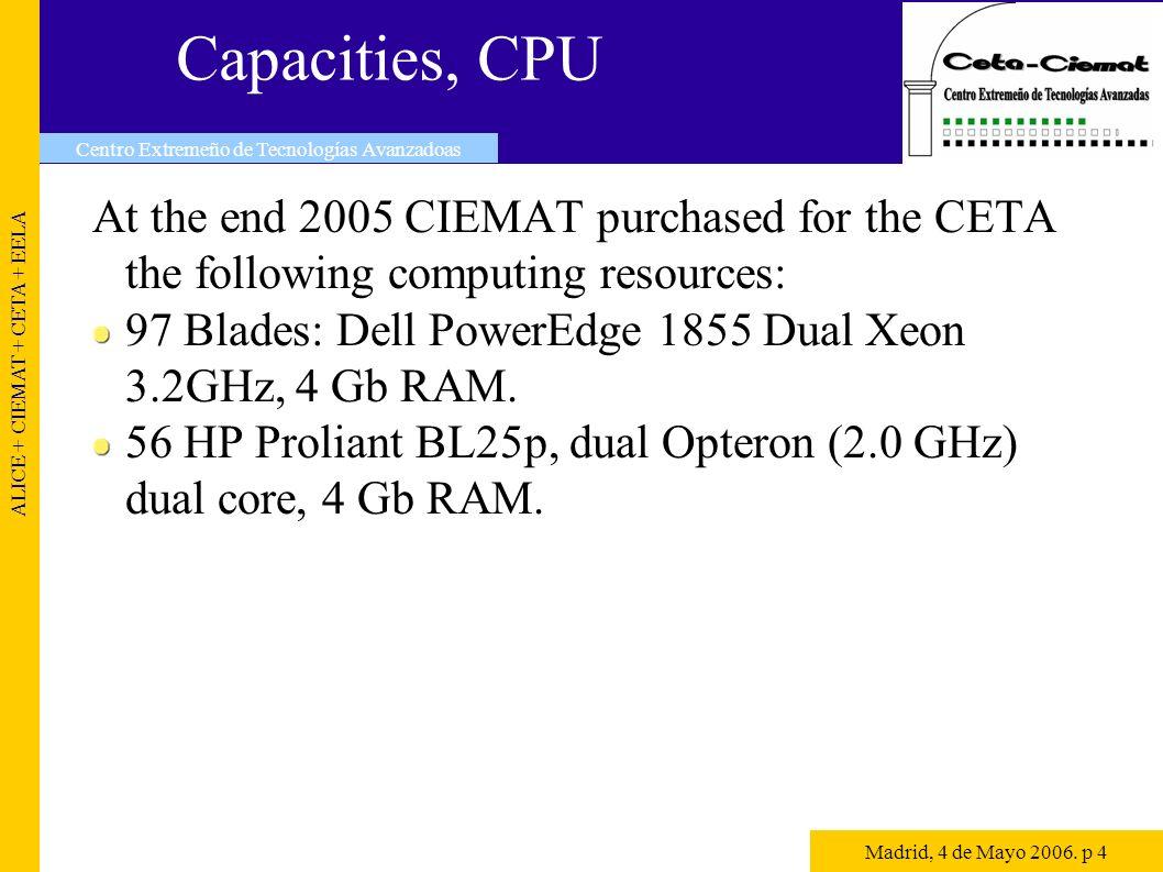 Capacities, SPECs Following the SpecInt2K showed at spec.org for these computers: DELL 1555*2*97 = 301,670 SpecInt2K HP 1508*4*56 = 337,792 SpecInt2K Total = 639,462 SpecInt2K ALICE + CIEMAT + CETA + EELA Centro Extremeño de Tecnologías Avanzadoas Madrid, 4 de Mayo 2006.