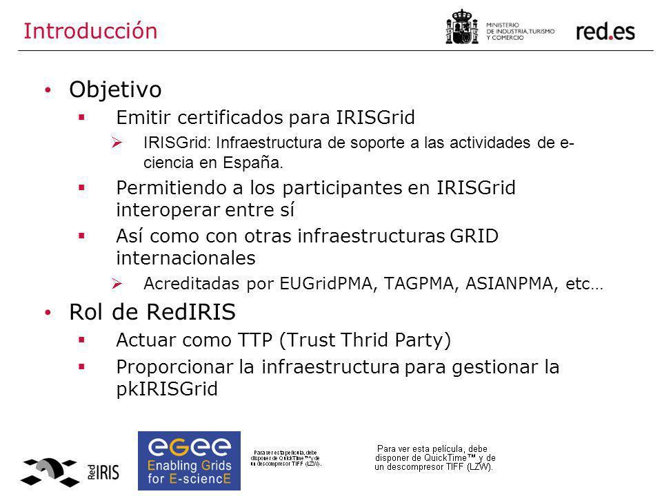 Introducción Objetivo Emitir certificados para IRISGrid IRISGrid: Infraestructura de soporte a las actividades de e- ciencia en Espa ñ a. Permitiendo