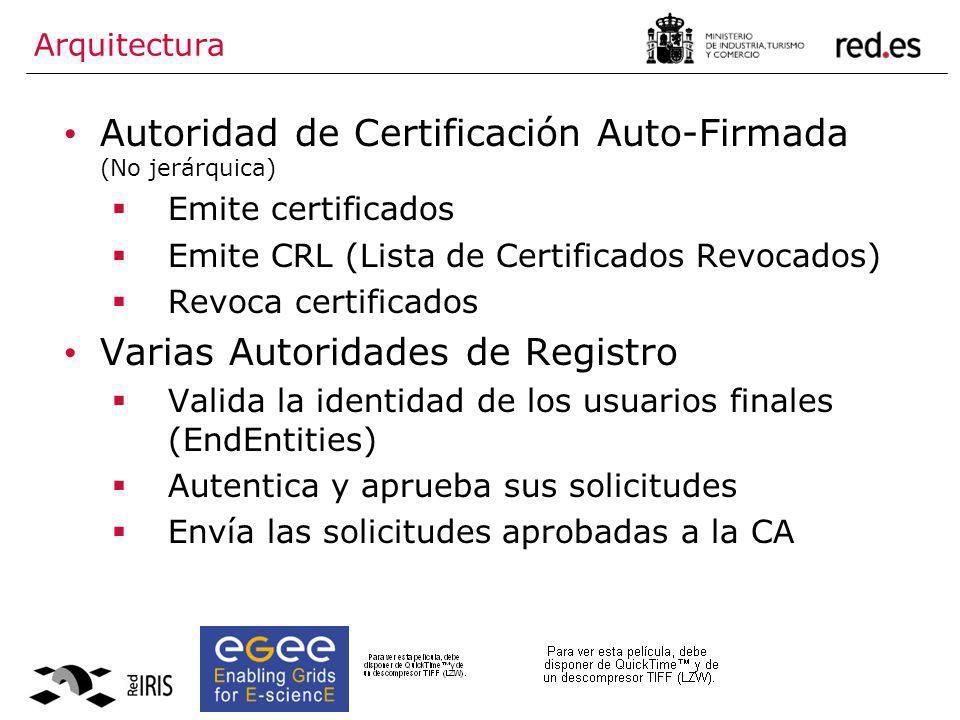 Arquitectura Autoridad de Certificación Auto-Firmada (No jerárquica) Emite certificados Emite CRL (Lista de Certificados Revocados) Revoca certificado