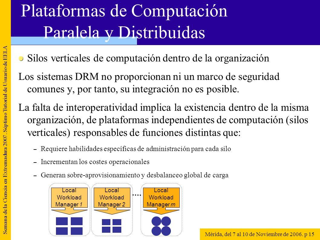 Silos verticales de computación dentro de la organización Los sistemas DRM no proporcionan ni un marco de seguridad comunes y, por tanto, su integraci